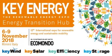 Be part of the change: 6 conventions on the future of energy